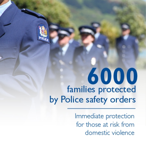 Families-protected