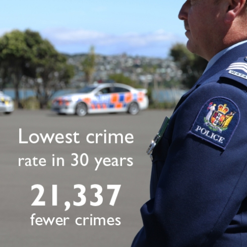 Lowest-crime